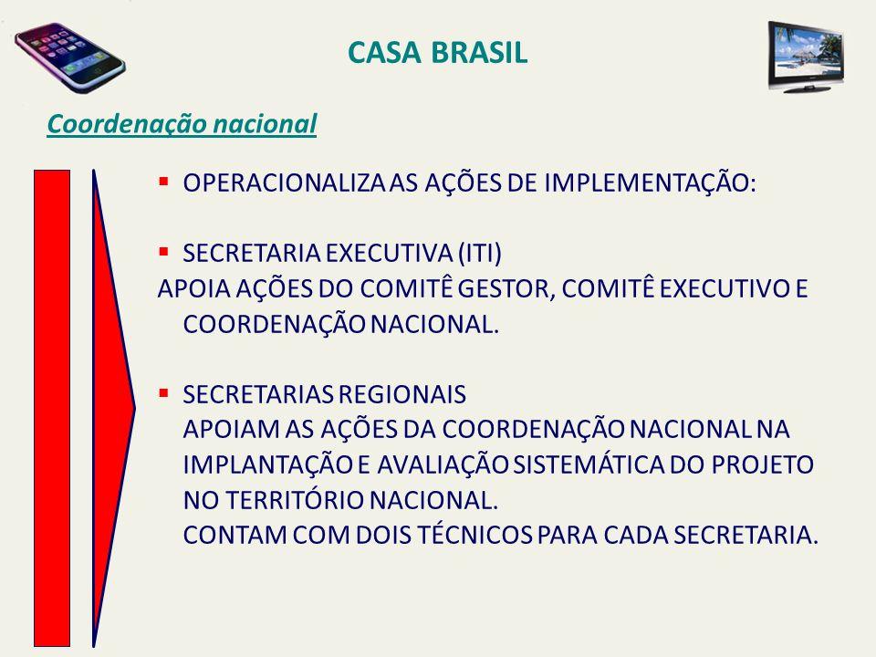 CASA BRASIL Coordenação nacional OPERACIONALIZA AS AÇÕES DE IMPLEMENTAÇÃO: SECRETARIA EXECUTIVA (ITI) APOIA AÇÕES DO COMITÊ GESTOR, COMITÊ EXECUTIVO E