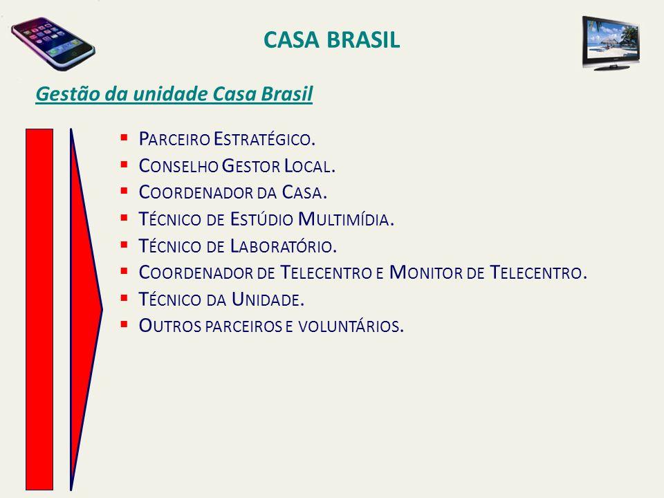 CASA BRASIL Gestão da unidade Casa Brasil P ARCEIRO E STRATÉGICO. C ONSELHO G ESTOR L OCAL. C OORDENADOR DA C ASA. T ÉCNICO DE E STÚDIO M ULTIMÍDIA. T