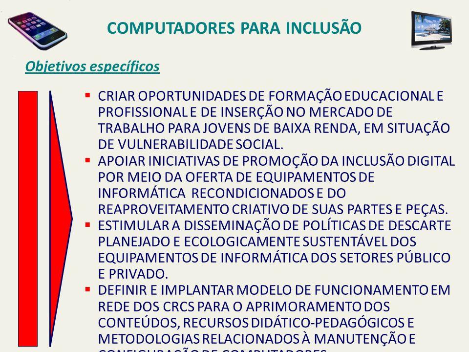 COMPUTADORES PARA INCLUSÃO Objetivos específicos CRIAR OPORTUNIDADES DE FORMAÇÃO EDUCACIONAL E PROFISSIONAL E DE INSERÇÃO NO MERCADO DE TRABALHO PARA
