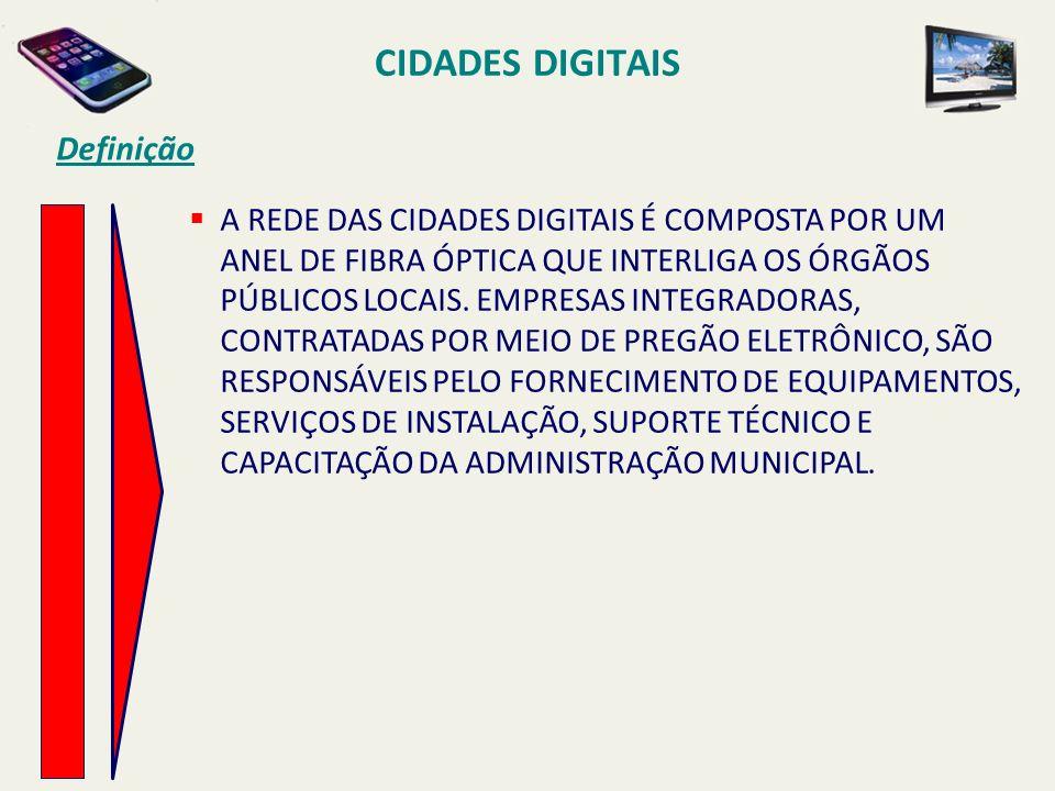 CIDADES DIGITAIS Definição A REDE DAS CIDADES DIGITAIS É COMPOSTA POR UM ANEL DE FIBRA ÓPTICA QUE INTERLIGA OS ÓRGÃOS PÚBLICOS LOCAIS. EMPRESAS INTEGR