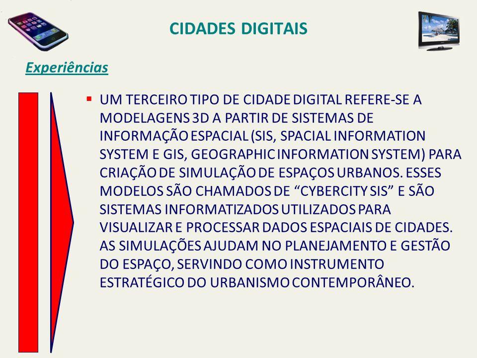 CIDADES DIGITAIS Experiências UM TERCEIRO TIPO DE CIDADE DIGITAL REFERE-SE A MODELAGENS 3D A PARTIR DE SISTEMAS DE INFORMAÇÃO ESPACIAL (SIS, SPACIAL I