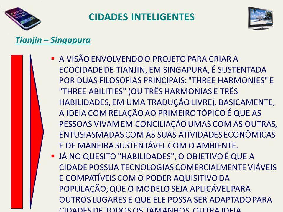 CIDADES INTELIGENTES Tianjin – Singapura A VISÃO ENVOLVENDO O PROJETO PARA CRIAR A ECOCIDADE DE TIANJIN, EM SINGAPURA, É SUSTENTADA POR DUAS FILOSOFIA