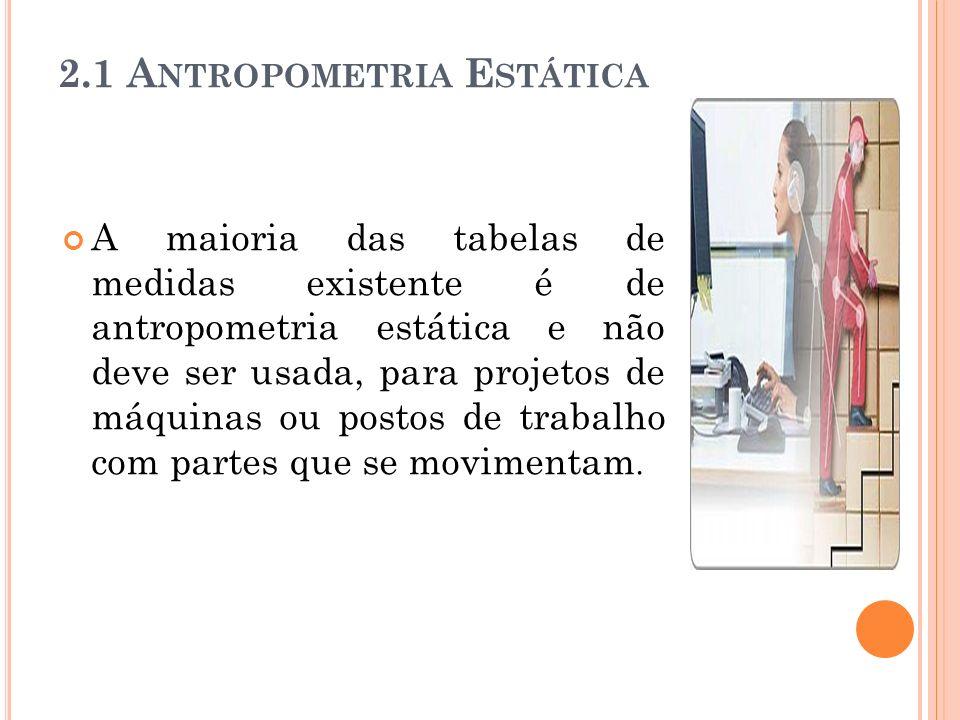 A maioria das tabelas de medidas existente é de antropometria estática e não deve ser usada, para projetos de máquinas ou postos de trabalho com parte