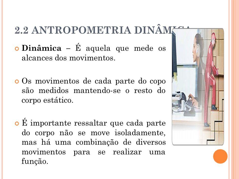 2.2 ANTROPOMETRIA DINÂMICA Dinâmica – É aquela que mede os alcances dos movimentos. Os movimentos de cada parte do copo são medidos mantendo-se o rest