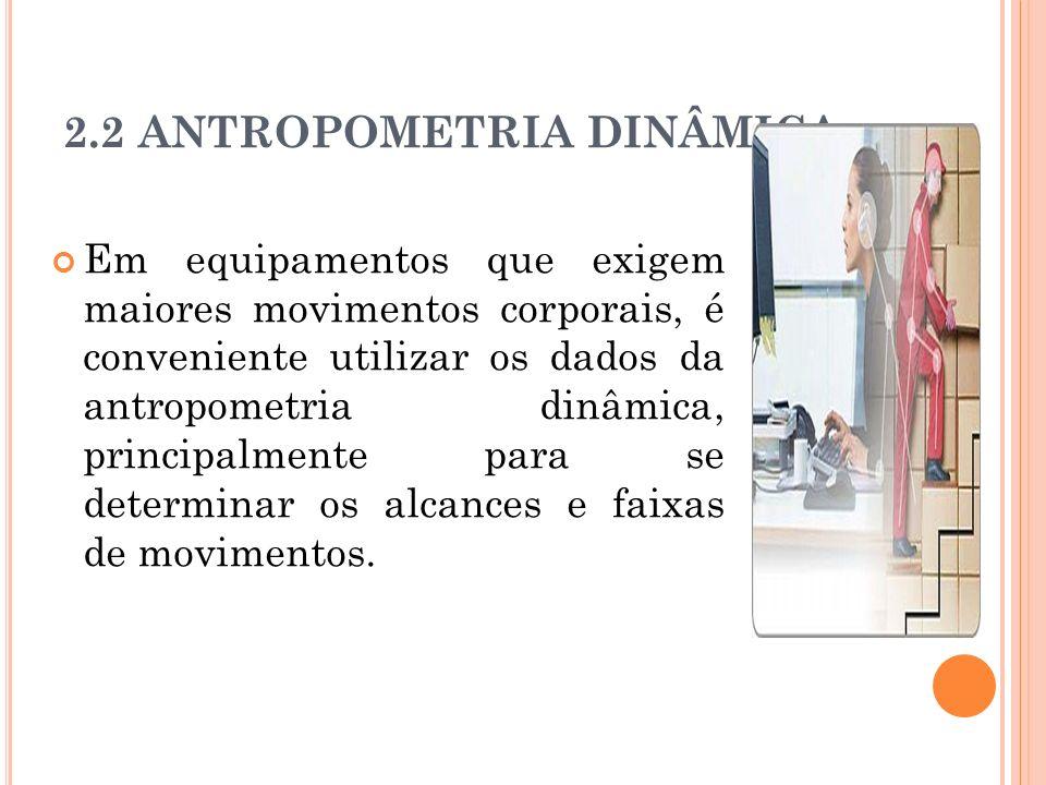 2.2 ANTROPOMETRIA DINÂMICA Em equipamentos que exigem maiores movimentos corporais, é conveniente utilizar os dados da antropometria dinâmica, principalmente para se determinar os alcances e faixas de movimentos.