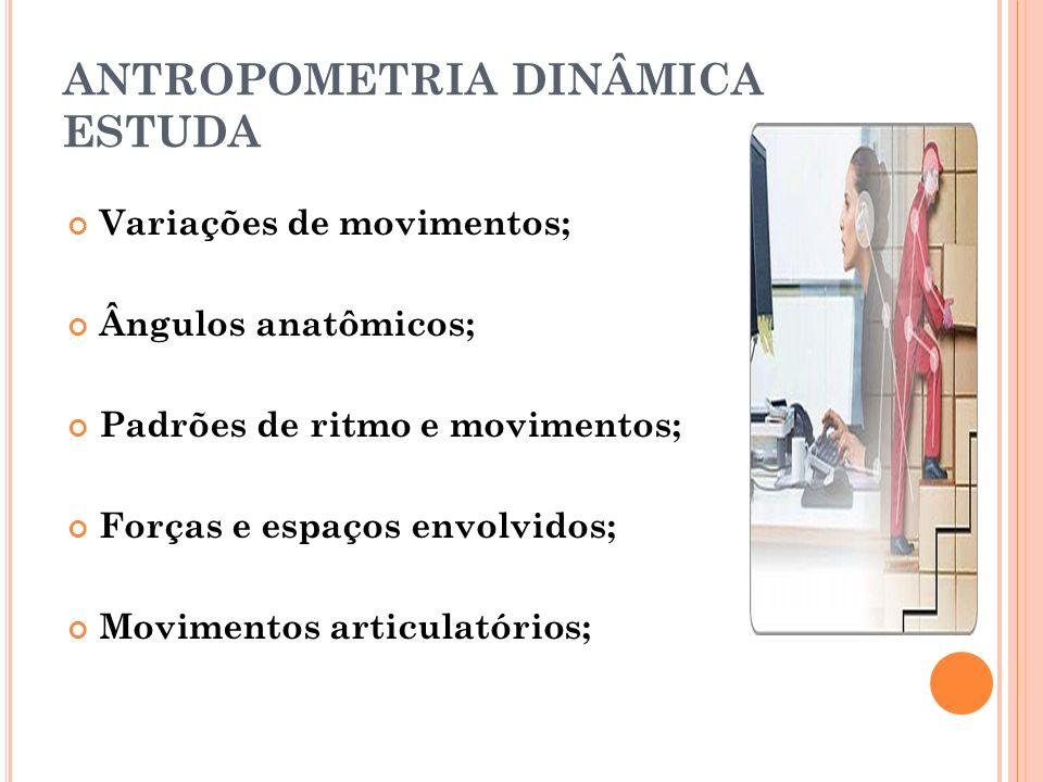 ANTROPOMETRIA DINÂMICA ESTUDA Variações de movimentos; Ângulos anatômicos; Padrões de ritmo e movimentos; Forças e espaços envolvidos; Movimentos articulatórios;