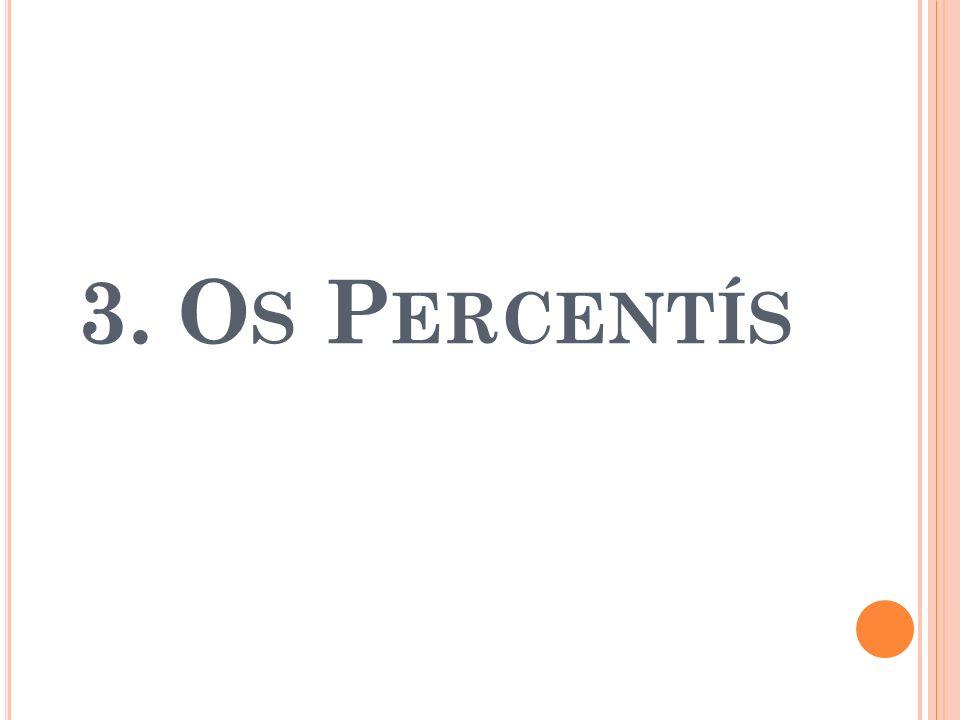 3. O S P ERCENTÍS
