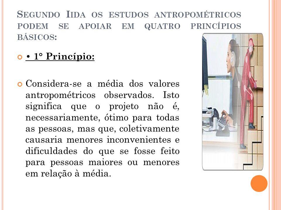 S EGUNDO I IDA OS ESTUDOS ANTROPOMÉTRICOS PODEM SE APOIAR EM QUATRO PRINCÍPIOS BÁSICOS : 1° Princípio: Considera-se a média dos valores antropométrico