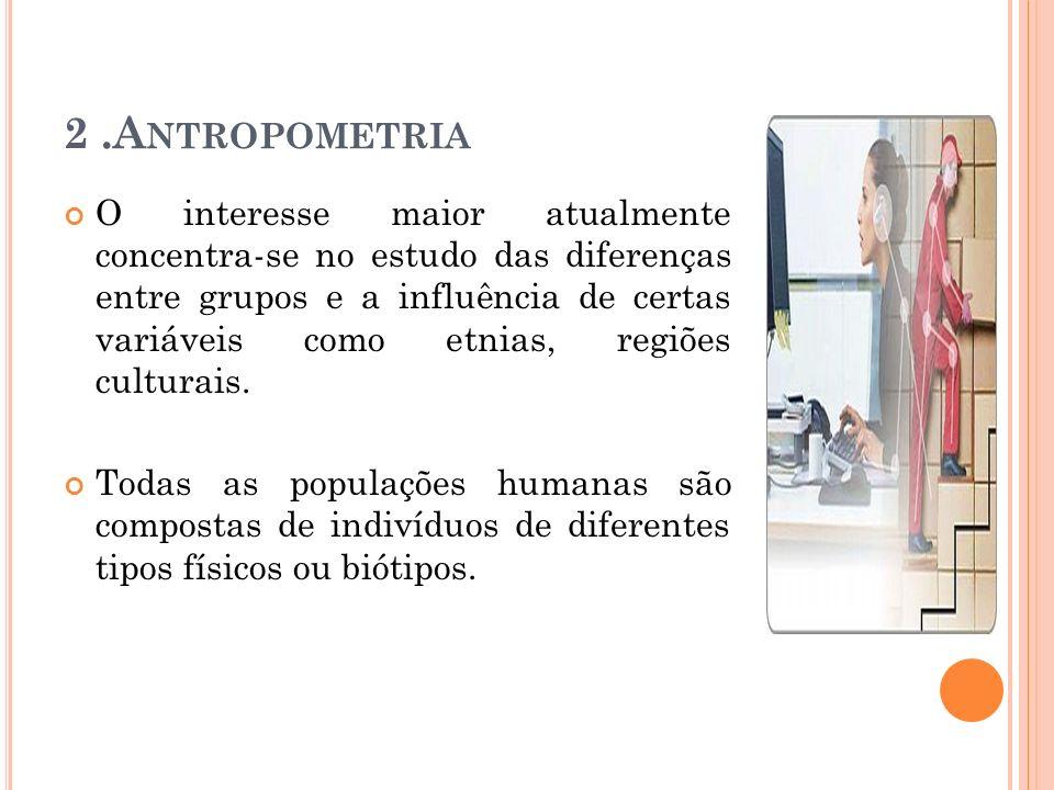 ANTROPOMET RIA ESTÁTICA E DINÂMICA