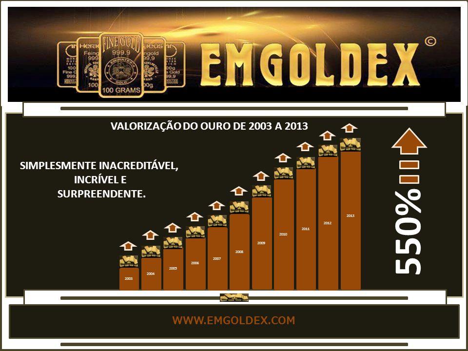 WWW.EMGOLDEX.COM VALORIZAÇÃO DO OURO DE 2003 A 2013 550% 2003 2004 2005 2006 2007 2008 2009 2010 2011 2012 SIMPLESMENTE INACREDITÁVEL, INCRÍVEL E SURPREENDENTE.