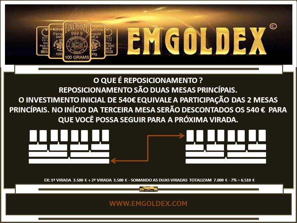 WWW.EMGOLDEX.COM O QUE É REPOSICIONAMENTO .REPOSICIONAMENTO SÃO DUAS MESAS PRINCÍPAIS.