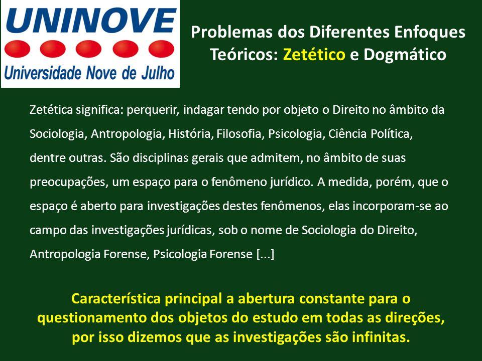 Problemas dos Diferentes Enfoques Teóricos: Zetético e Dogmático Zetética significa: perquerir, indagar tendo por objeto o Direito no âmbito da Sociol