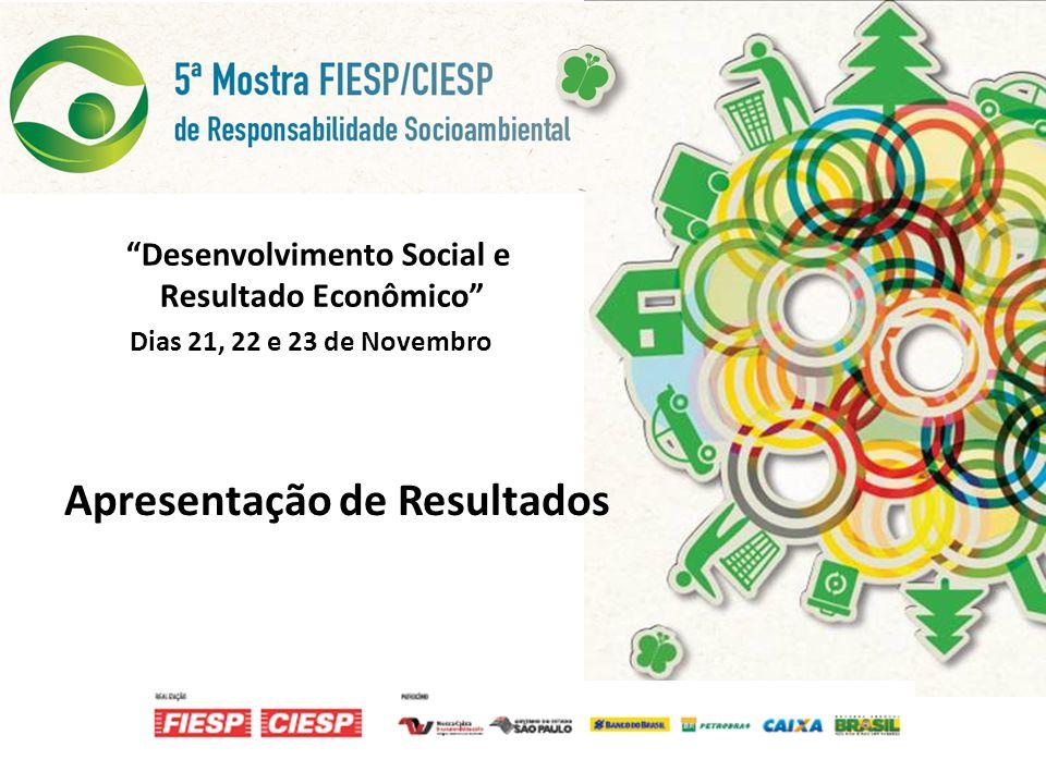 Desenvolvimento Social e Resultado Econômico Dias 21, 22 e 23 de Novembro Apresentação de Resultados