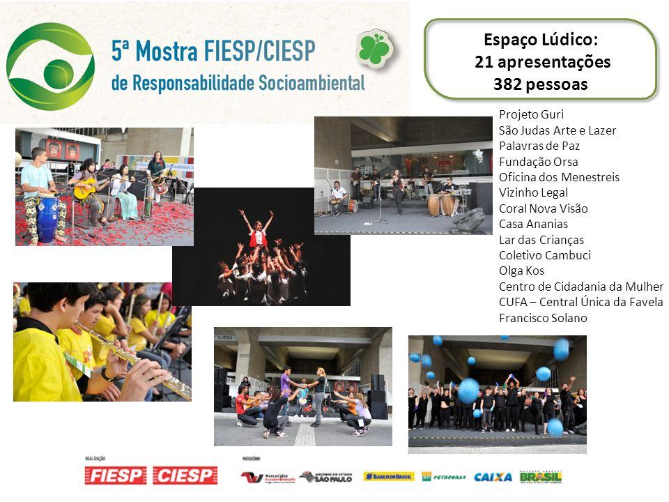 Espaço Lúdico: 21 apresentações 382 pessoas Projeto Guri São Judas Arte e Lazer Palavras de Paz Fundação Orsa Oficina dos Menestreis Vizinho Legal Cor