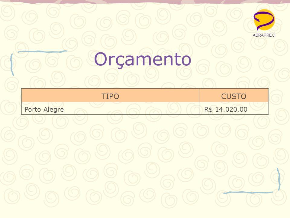 Orçamento TIPOCUSTO Porto Alegre R$ 14.020,00 ABRAPRECI