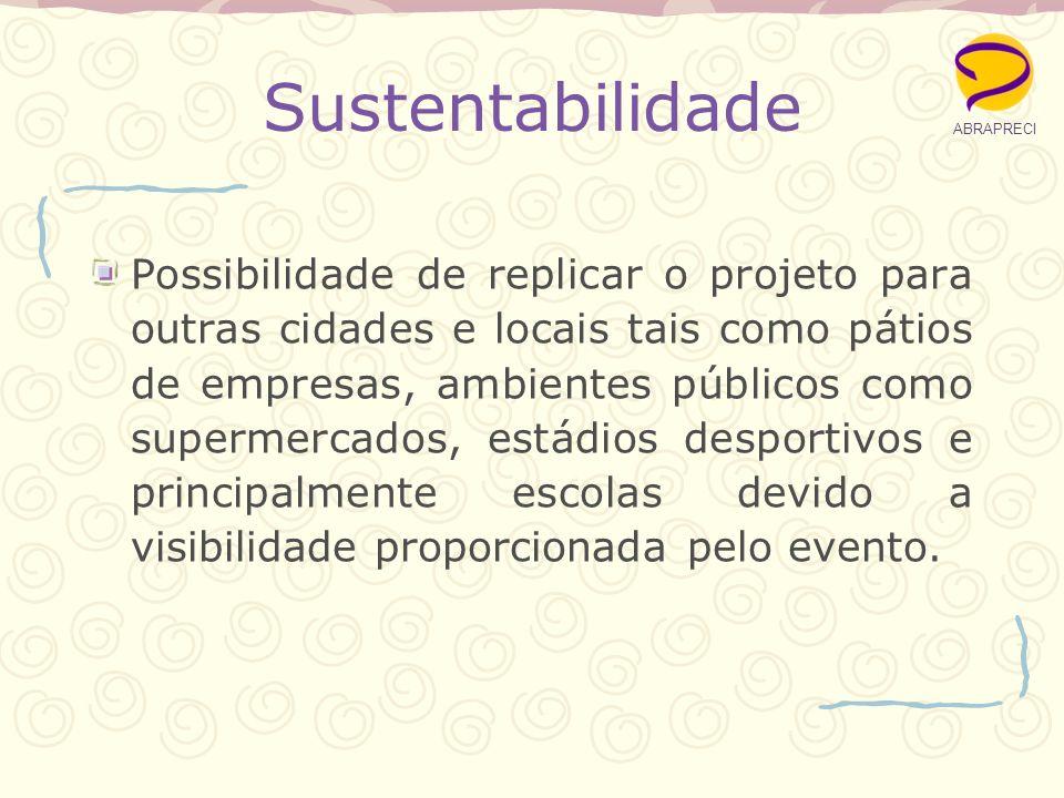 Sustentabilidade Possibilidade de replicar o projeto para outras cidades e locais tais como pátios de empresas, ambientes públicos como supermercados, estádios desportivos e principalmente escolas devido a visibilidade proporcionada pelo evento.