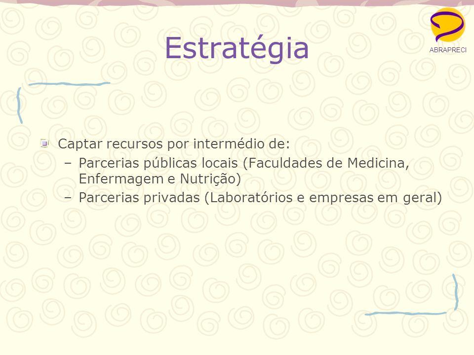 Estratégia Captar recursos por intermédio de: –Parcerias públicas locais (Faculdades de Medicina, Enfermagem e Nutrição) –Parcerias privadas (Laboratórios e empresas em geral) ABRAPRECI