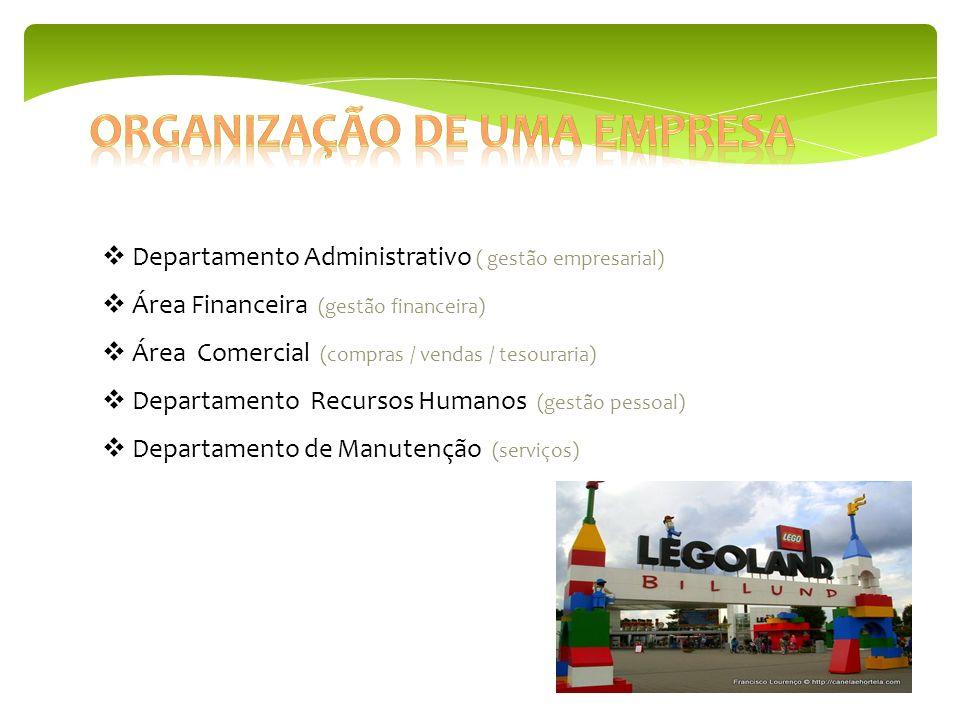 Presidente executivo Vendas Controlo de qualidade Produção Diretor produção Diretor geral Diretor comercial marketing