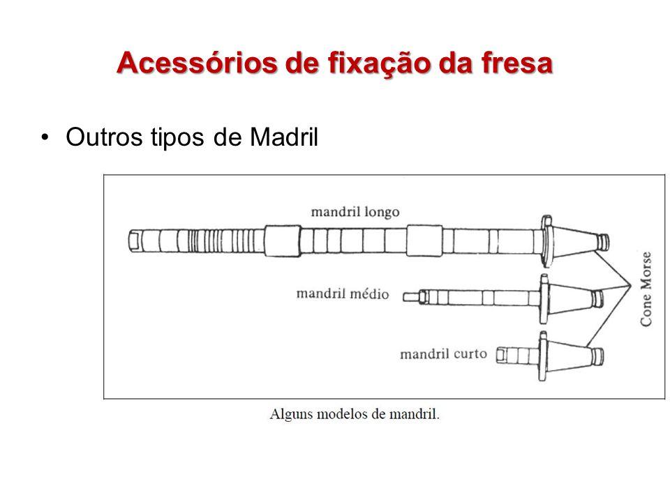 Acessórios de fixação da fresa Outros tipos de Madril