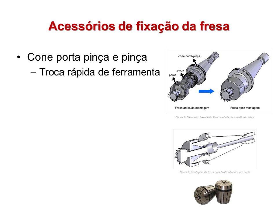 Acessórios de fixação da fresa Cone porta pinça e pinça –Troca rápida de ferramenta