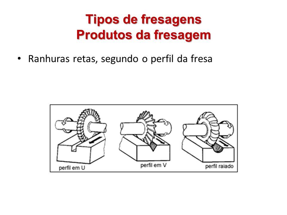 Tipos de fresagens Produtos da fresagem Ranhuras retas, segundo o perfil da fresa