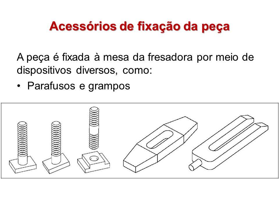 Acessórios de fixação da peça A peça é fixada à mesa da fresadora por meio de dispositivos diversos, como: Parafusos e grampos