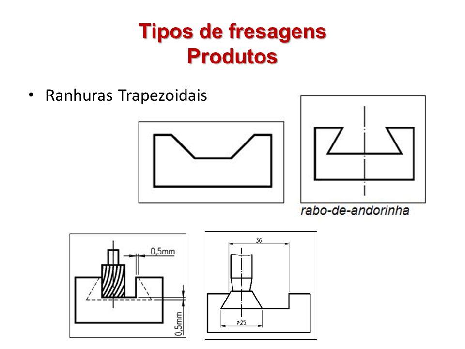 Tipos de fresagens Produtos Ranhuras Trapezoidais