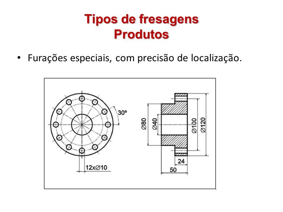 Tipos de fresagens Produtos Furações especiais, com precisão de localização.