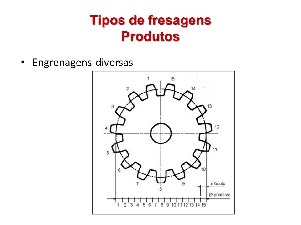Tipos de fresagens Produtos Engrenagens diversas