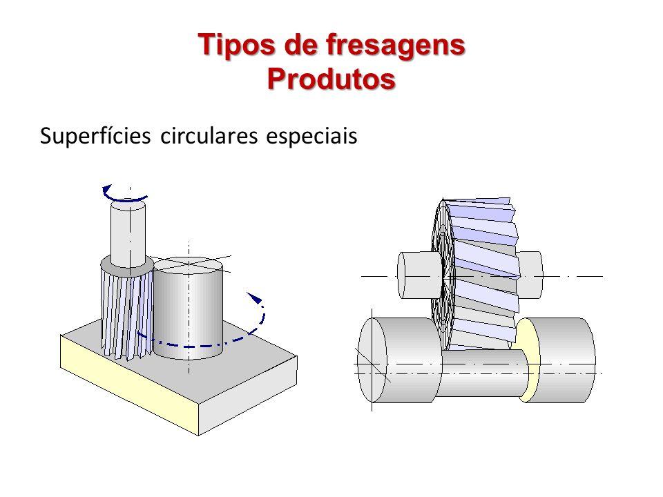 Tipos de fresagens Produtos Superfícies circulares especiais