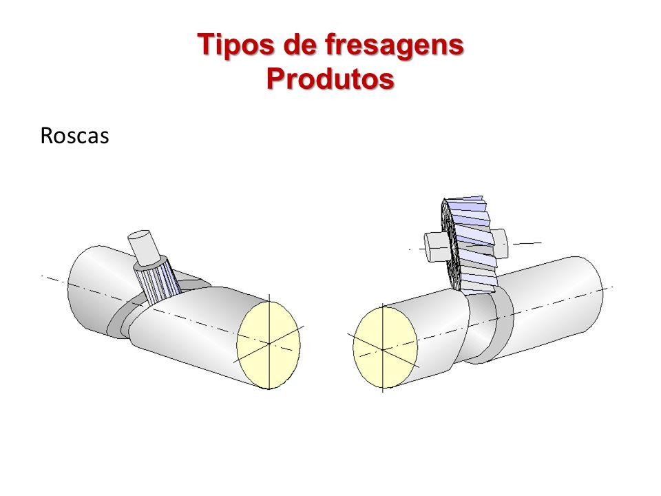 Tipos de fresagens Produtos Roscas