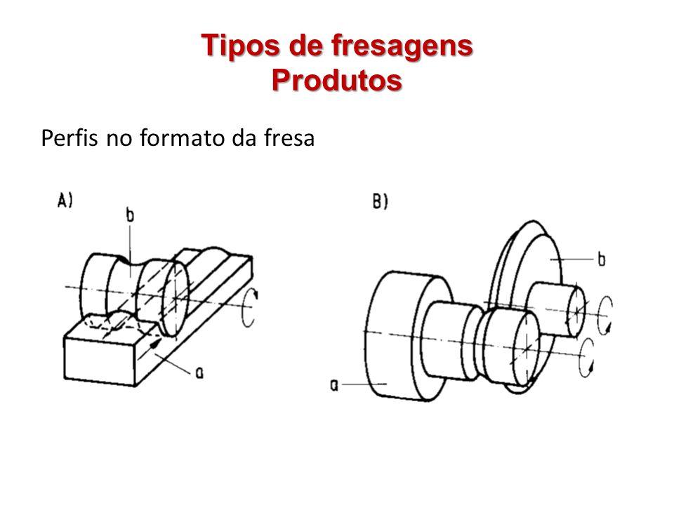 Tipos de fresagens Produtos Perfis no formato da fresa