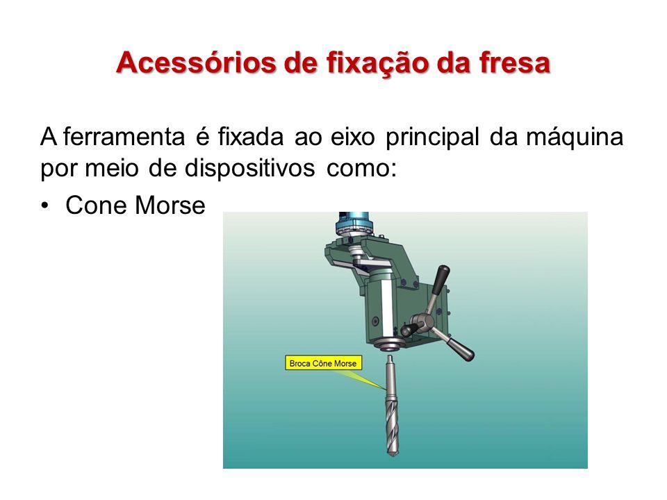Acessórios de fixação da fresa A ferramenta é fixada ao eixo principal da máquina por meio de dispositivos como: Cone Morse