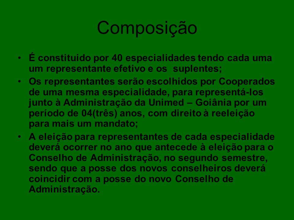 Composição É constituido por 40 especialidades tendo cada uma um representante efetivo e os suplentes; Os representantes serão escolhidos por Cooperad