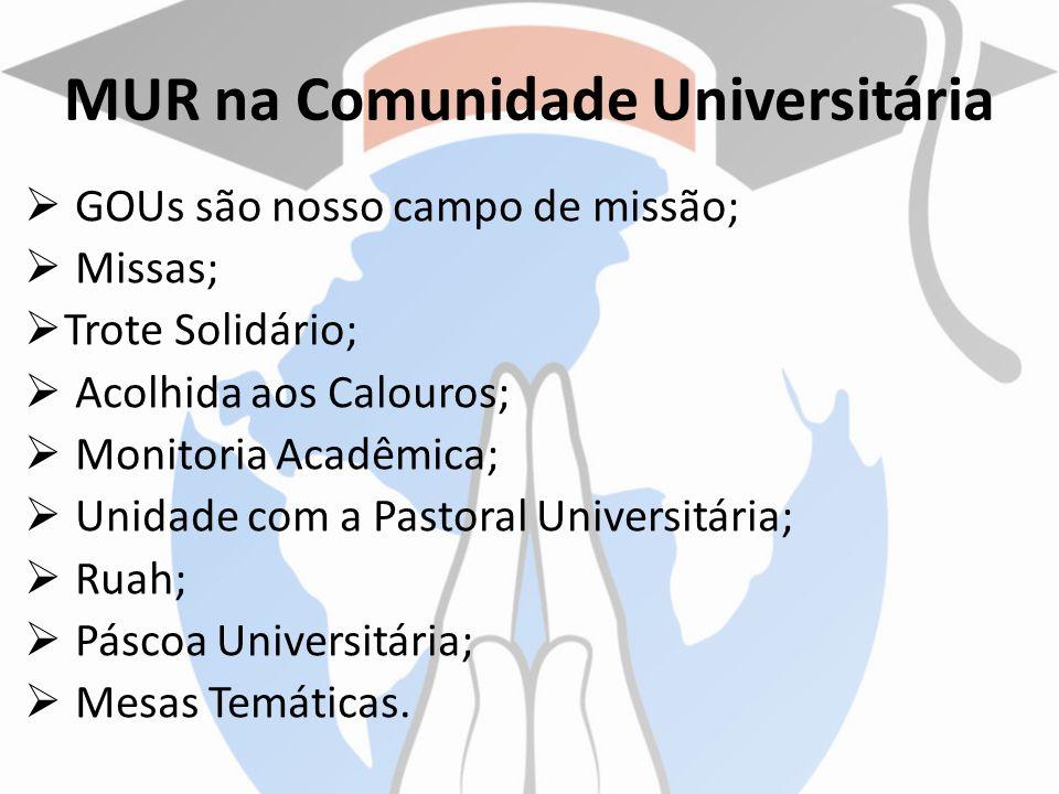 MUR na Comunidade Universitária GOUs são nosso campo de missão; Missas; Trote Solidário; Acolhida aos Calouros; Monitoria Acadêmica; Unidade com a Pas
