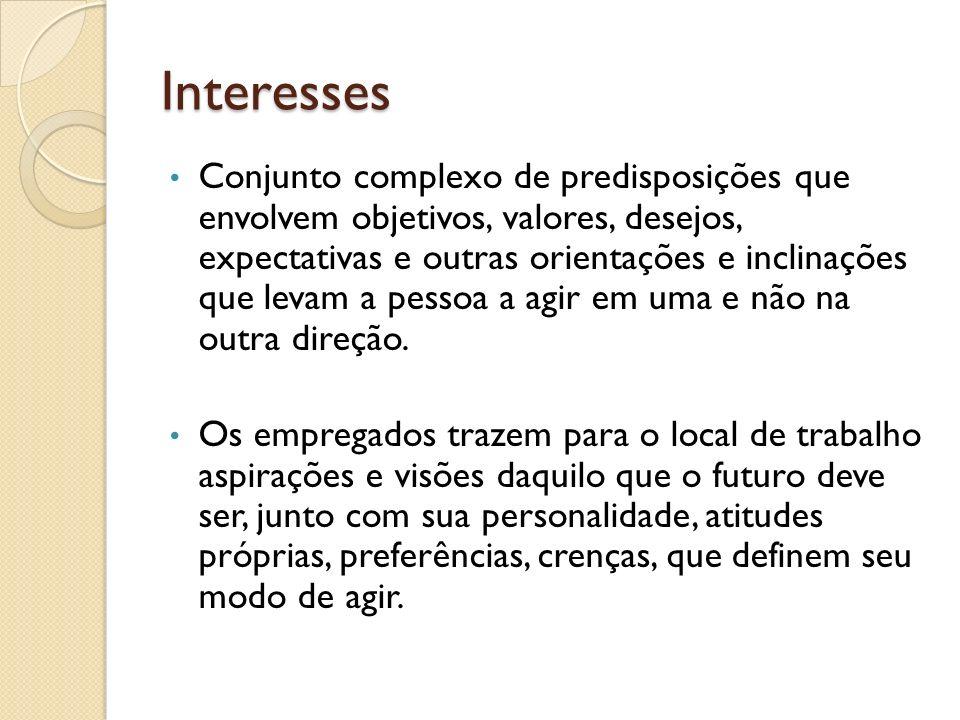 Interesses Conjunto complexo de predisposições que envolvem objetivos, valores, desejos, expectativas e outras orientações e inclinações que levam a p