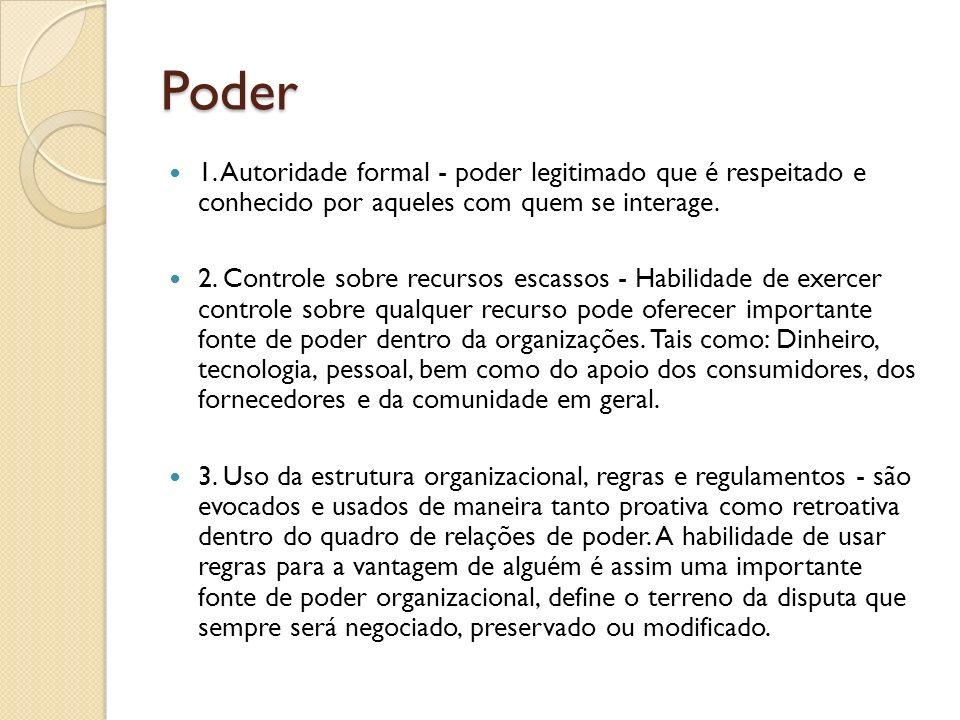 Poder 1. Autoridade formal - poder legitimado que é respeitado e conhecido por aqueles com quem se interage. 2. Controle sobre recursos escassos - Hab