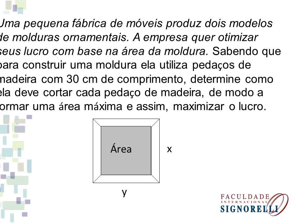 Uma pequena fábrica de móveis produz dois modelos de molduras ornamentais. A empresa quer otimizar seus lucro com base na área da moldura. Sabendo que