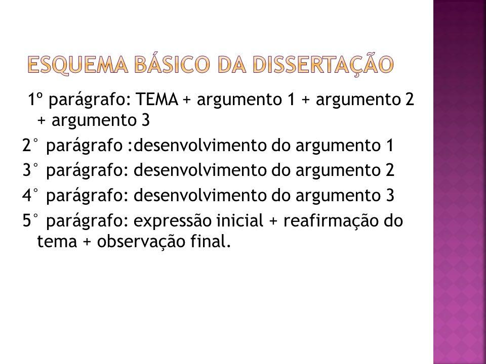 1º parágrafo: TEMA + argumento 1 + argumento 2 + argumento 3 2° parágrafo :desenvolvimento do argumento 1 3° parágrafo: desenvolvimento do argumento 2