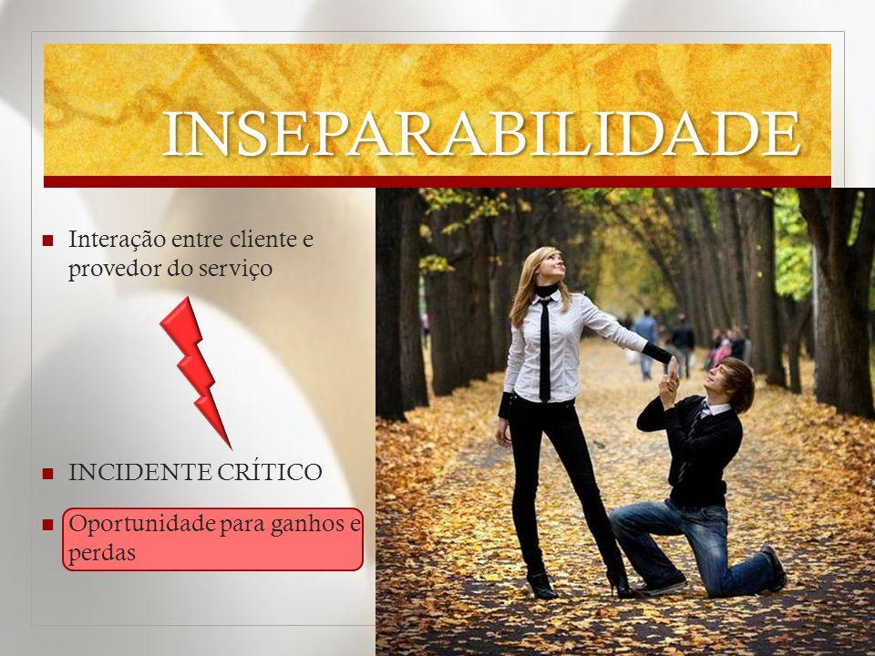 INSEPARABILIDADE Interação entre cliente e provedor do serviço INCIDENTE CRÍTICO Oportunidade para ganhos e perdas