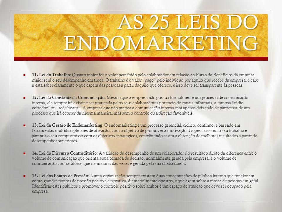 AS 25 LEIS DO ENDOMARKETING 11.