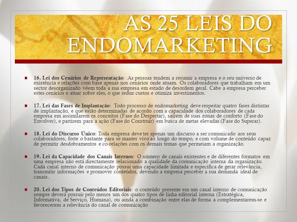 AS 25 LEIS DO ENDOMARKETING 16.