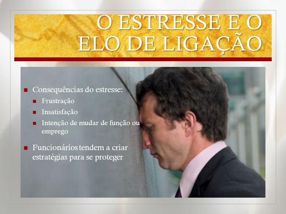 O ESTRESSE E O ELO DE LIGAÇÃO Consequências do estresse: Frustração Insatisfação Intenção de mudar de função ou emprego Funcionários tendem a criar es