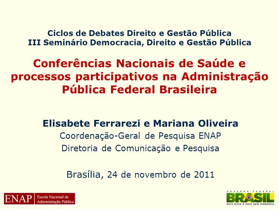 Ciclos de Debates Direito e Gestão Pública III Seminário Democracia, Direito e Gestão Pública Conferências Nacionais de Saúde e processos participativ