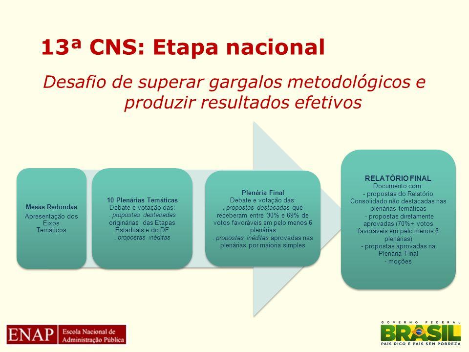 13ª CNS: Etapa nacional Desafio de superar gargalos metodológicos e produzir resultados efetivos Mesas-Redondas Apresentação dos Eixos Temáticos 10 Pl