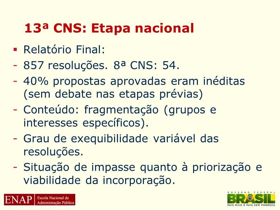 13ª CNS: Etapa nacional Relatório Final: -857 resoluções. 8ª CNS: 54. -40% propostas aprovadas eram inéditas (sem debate nas etapas prévias) -Conteúdo