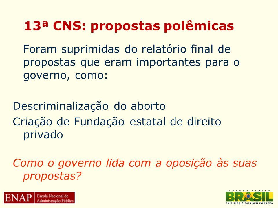 13ª CNS: propostas polêmicas Foram suprimidas do relatório final de propostas que eram importantes para o governo, como: Descriminalização do aborto C