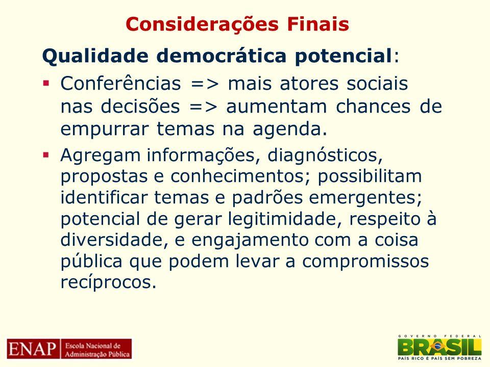 Considerações Finais Qualidade democrática potencial: Conferências => mais atores sociais nas decisões => aumentam chances de empurrar temas na agenda