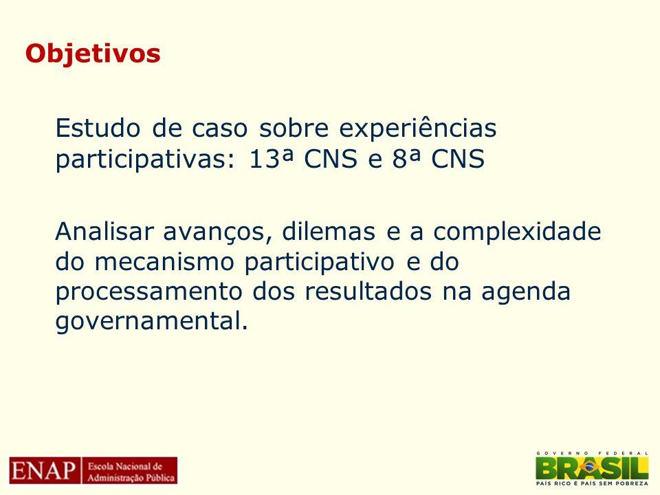 Objetivos Estudo de caso sobre experiências participativas: 13ª CNS e 8ª CNS Analisar avanços, dilemas e a complexidade do mecanismo participativo e d