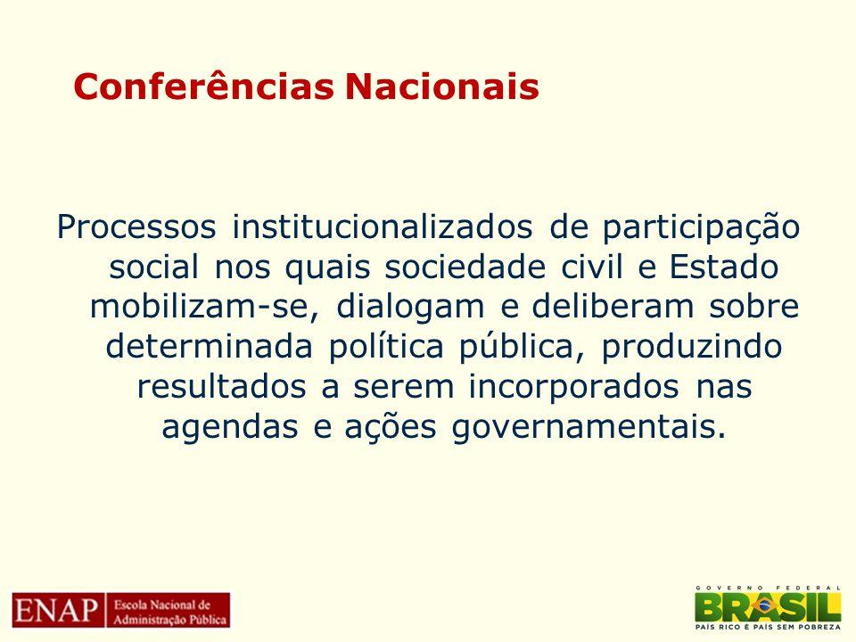 Conferências Nacionais Processos institucionalizados de participação social nos quais sociedade civil e Estado mobilizam-se, dialogam e deliberam sobr